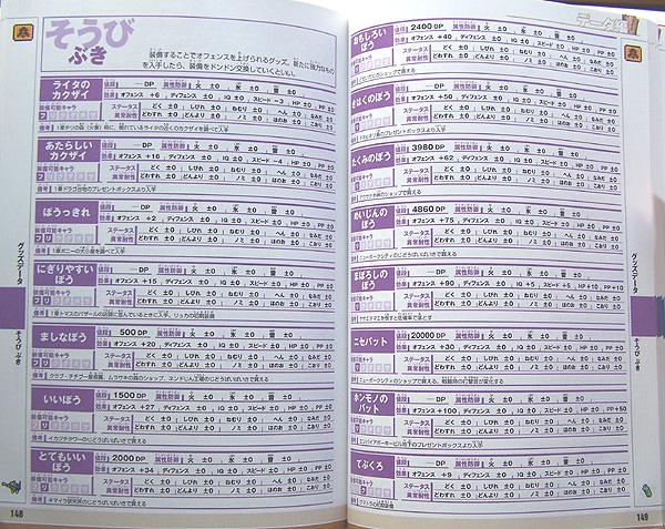 Fafi dream guide list